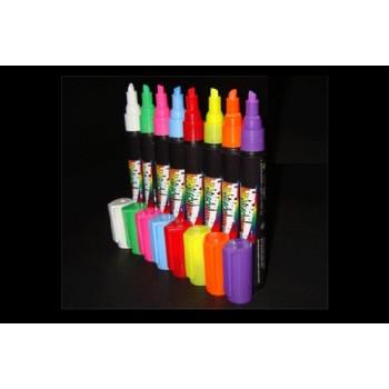 Markery Fluorescencyjne